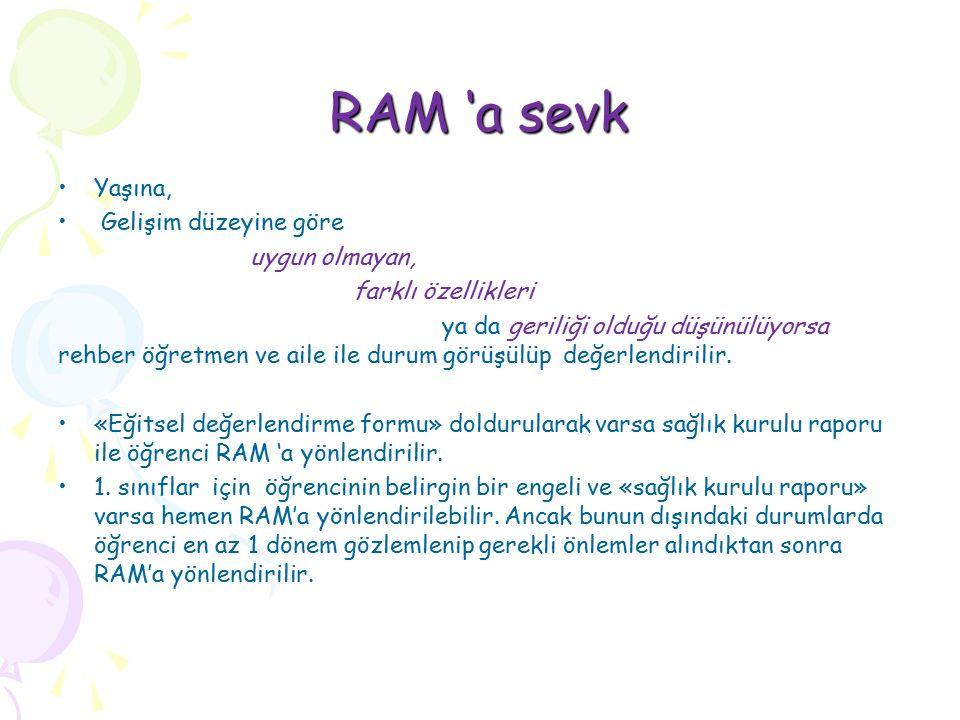 RAM 'a sevk Yaşına, Gelişim düzeyine göre uygun olmayan, farklı özellikleri ya da geriliği olduğu düşünülüyorsa rehber öğretmen ve aile ile durum görü