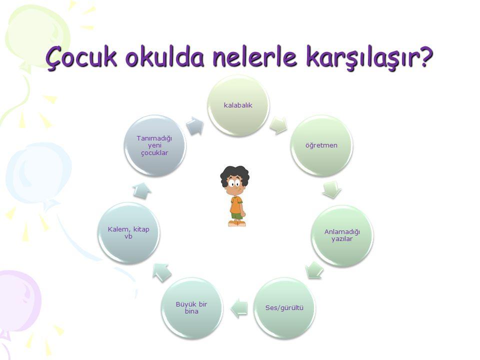 Her çocuk birbirinden farklıdır Her çocuk 4 gelişim alanında büyür.