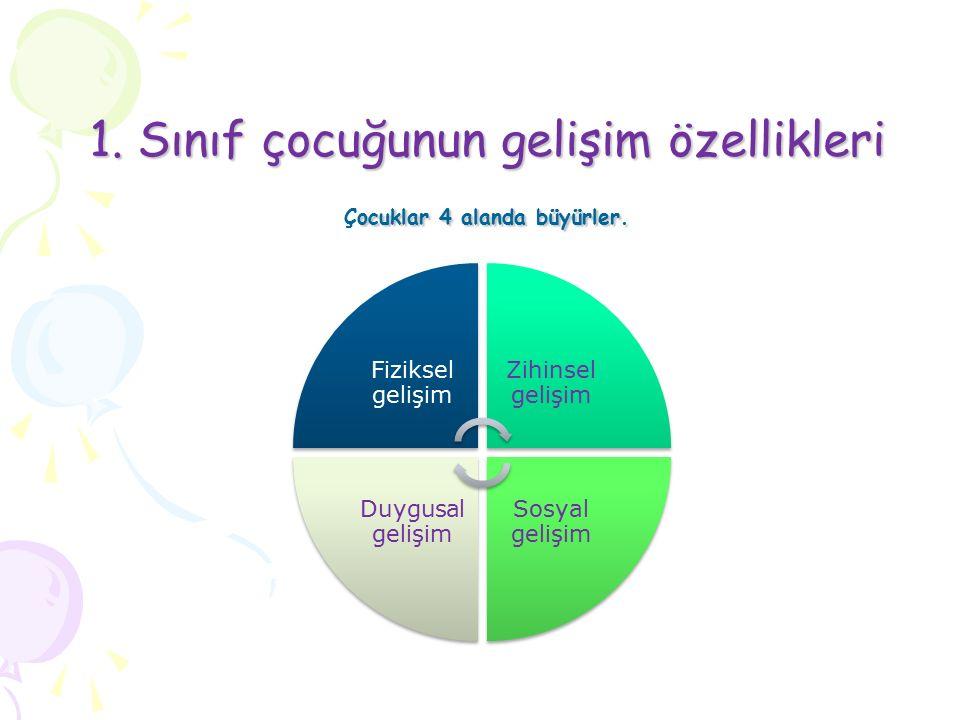 1. Sınıf çocuğunun gelişim özellikleri ocuklar 4 alanda büyürler. Çocuklar 4 alanda büyürler. Fiziksel gelişim Zihinsel gelişim Sosyal gelişim Duygusa