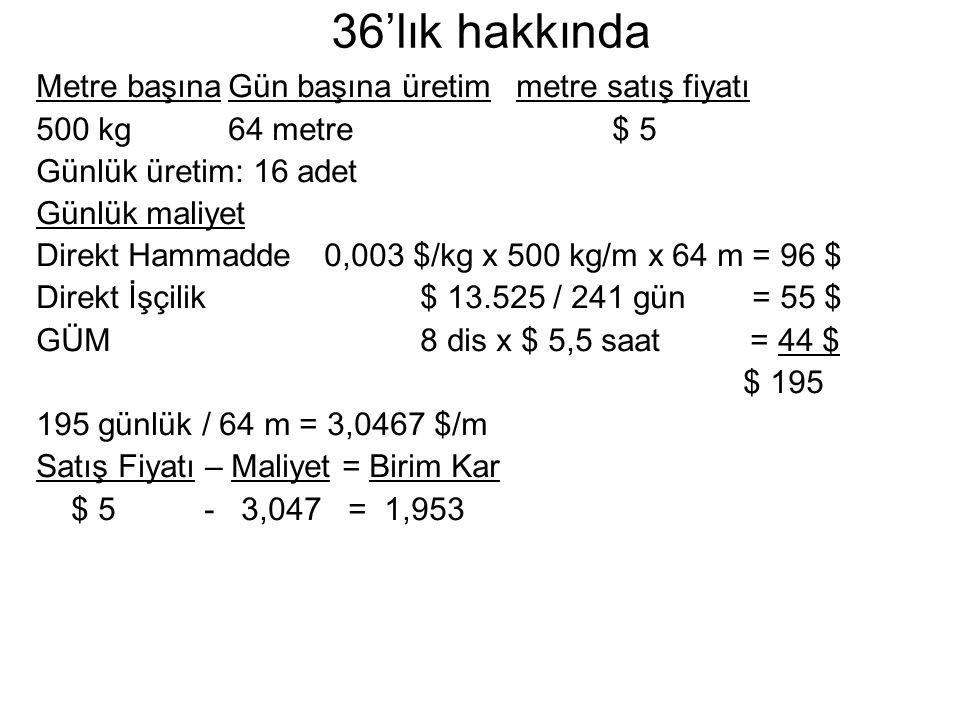 36'lık hakkında Metre başınaGün başına üretimmetre satış fiyatı 500 kg64 metre$ 5 Günlük üretim: 16 adet Günlük maliyet Direkt Hammadde0,003 $/kg x 50