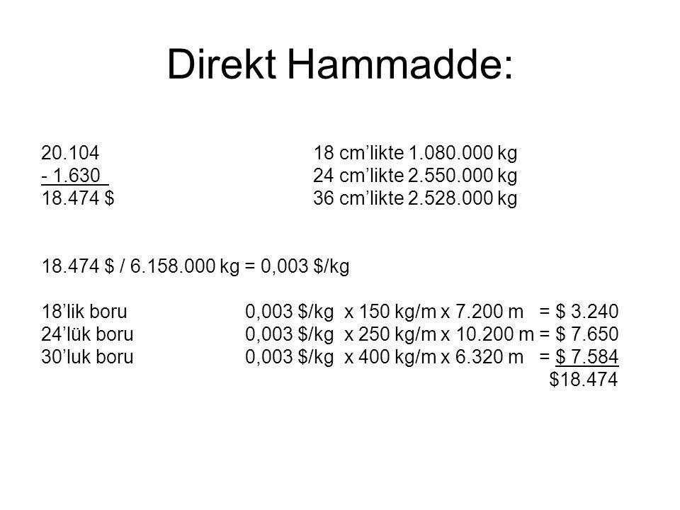Direkt Hammadde: 20.10418 cm'likte 1.080.000 kg - 1.63024 cm'likte 2.550.000 kg 18.474 $36 cm'likte 2.528.000 kg 18.474 $ / 6.158.000 kg = 0,003 $/kg