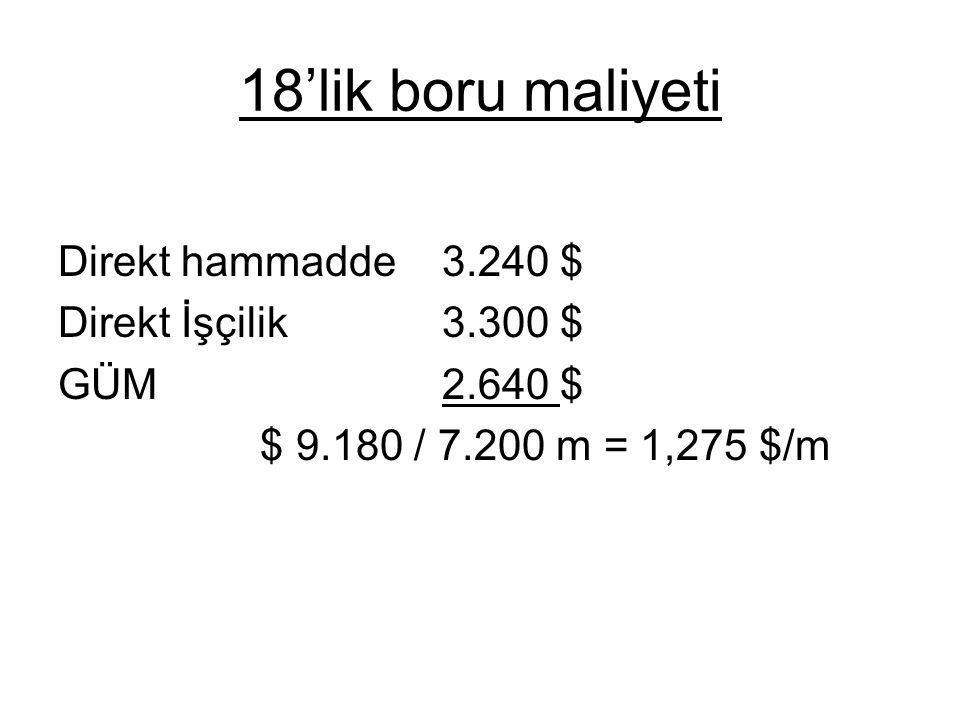 18'lik boru maliyeti Direkt hammadde3.240 $ Direkt İşçilik3.300 $ GÜM2.640 $ $ 9.180 / 7.200 m = 1,275 $/m