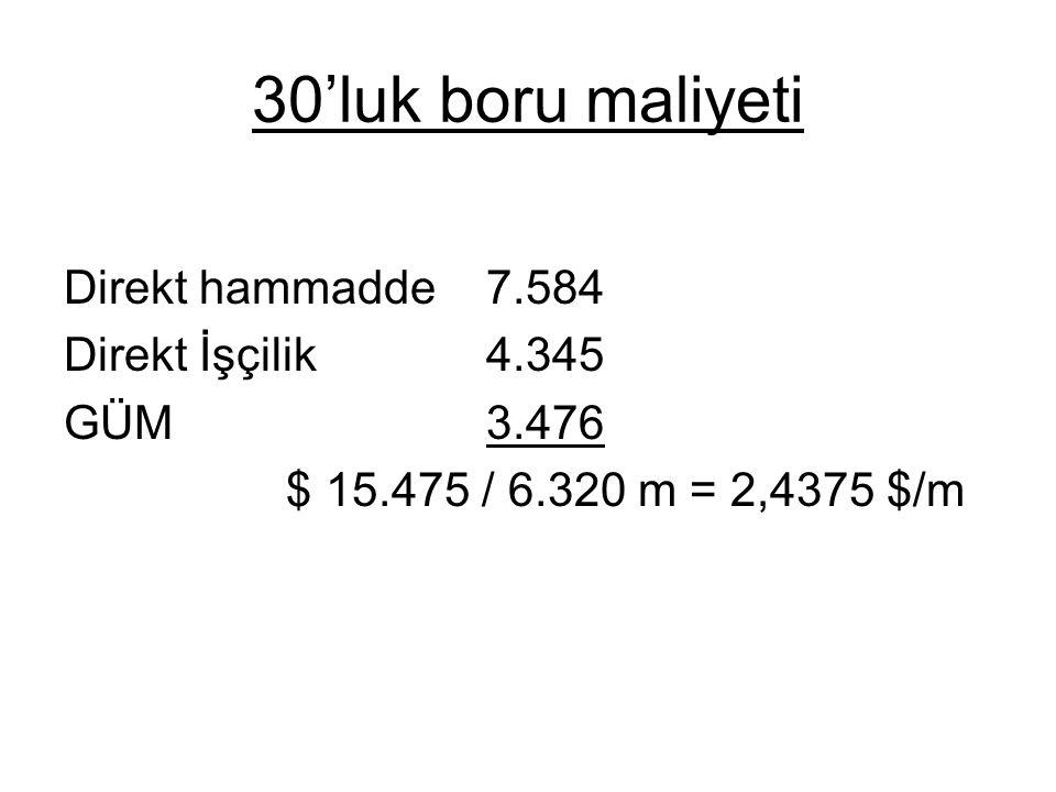 30'luk boru maliyeti Direkt hammadde7.584 Direkt İşçilik4.345 GÜM3.476 $ 15.475 / 6.320 m = 2,4375 $/m
