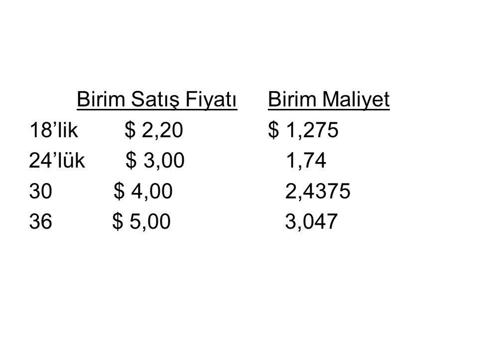 Birim Satış FiyatıBirim Maliyet 18'lik$ 2,20$ 1,275 24'lük $ 3,00 1,74 30 $ 4,00 2,4375 36 $ 5,00 3,047