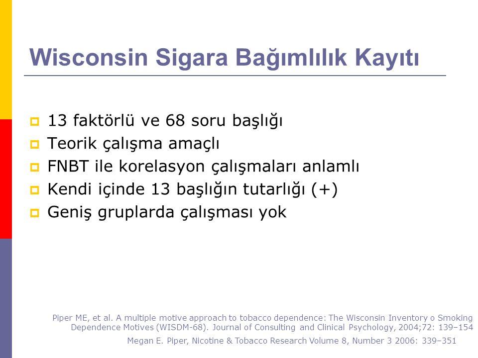Wisconsin Sigara Bağımlılık Kayıtı  13 faktörlü ve 68 soru başlığı  Teorik çalışma amaçlı  FNBT ile korelasyon çalışmaları anlamlı  Kendi içinde 1