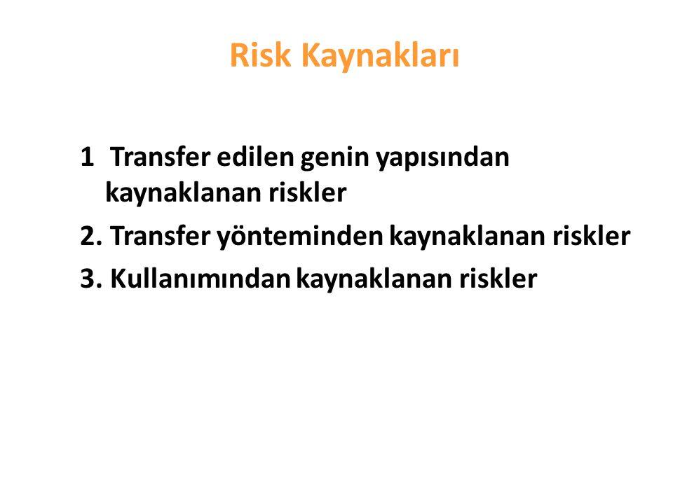 Risk Kaynakları 1. Transfer edilen genin yapısından kaynaklanan riskler 2. Transfer yönteminden kaynaklanan riskler 3. Kullanımından kaynaklanan riskl