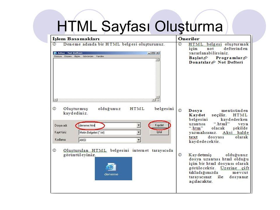 HTML Sayfası Oluşturma