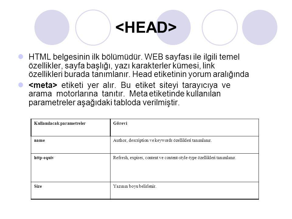 HTML belgesinin ilk bölümüdür. WEB sayfası ile ilgili temel özellikler, sayfa başlığı, yazı karakterler kümesi, link özellikleri burada tanımlanır. He