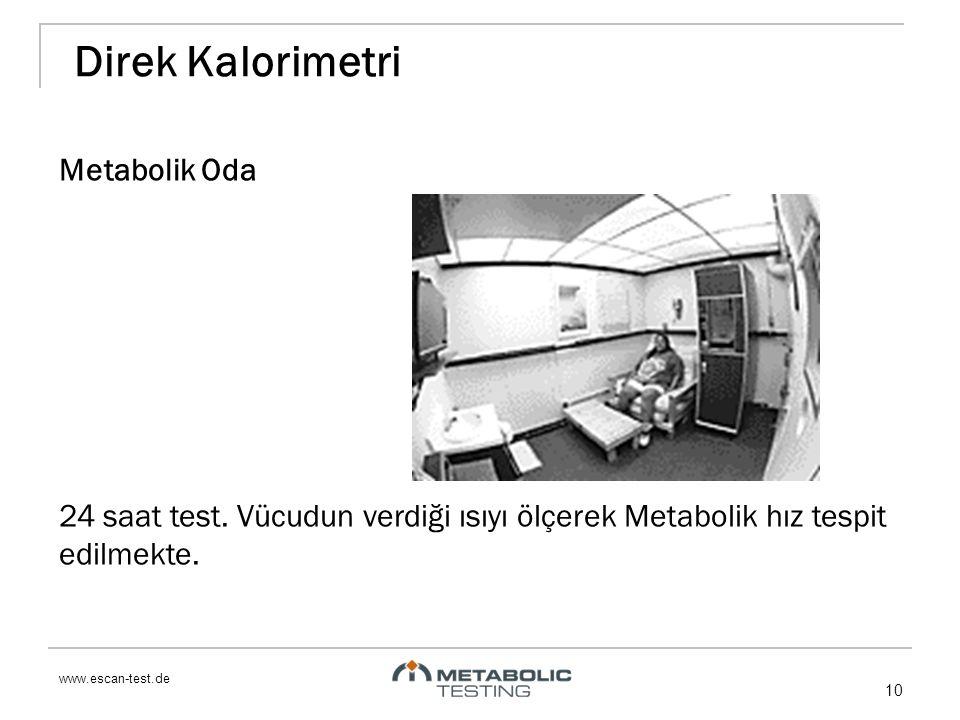 www.escan-test.de 10 Direk Kalorimetri Metabolik Oda 24 saat test. Vücudun verdiği ısıyı ölçerek Metabolik hız tespit edilmekte.