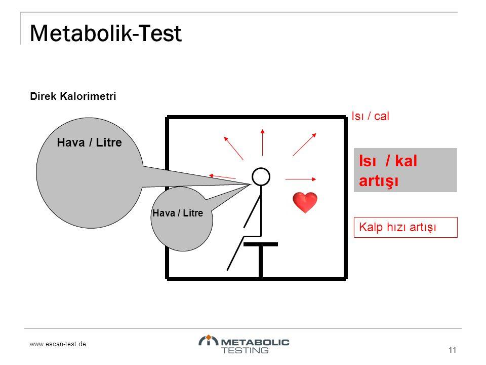www.escan-test.de 11 Metabolik-Test Direk Kalorimetri Isı / cal Hava / Litre Isı / kal artışı Kalp hızı artışı Hava / Litre