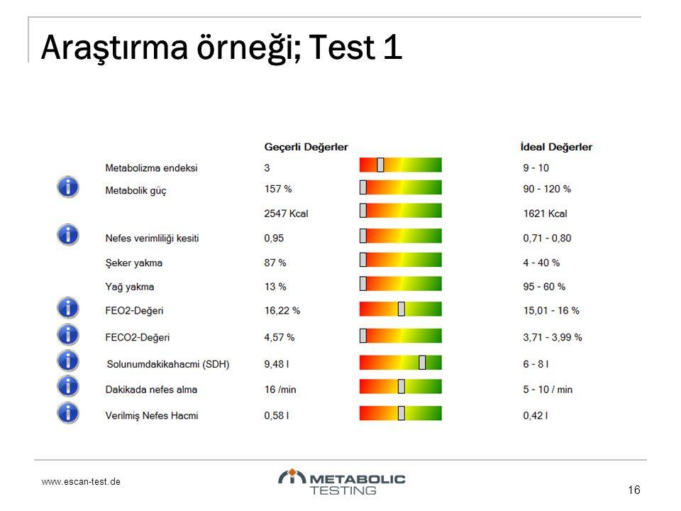 www.escan-test.de 16 Araştırma örneği; Test 1
