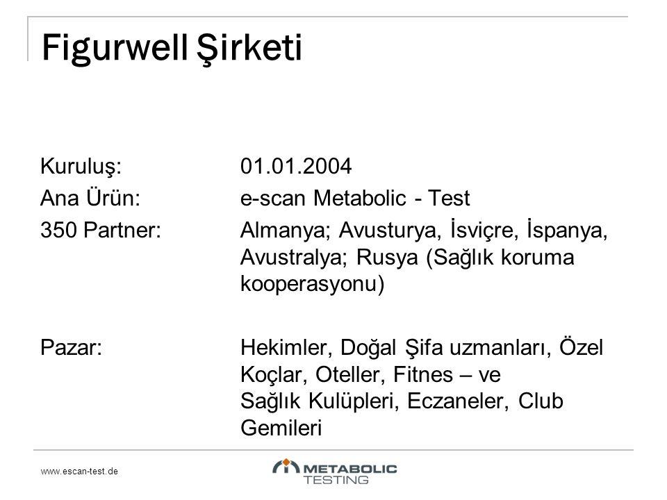 Figurwell Şirketi Kuruluş:01.01.2004 Ana Ürün:e-scan Metabolic - Test 350 Partner:Almanya; Avusturya, İsviçre, İspanya, Avustralya; Rusya (Sağlık koru