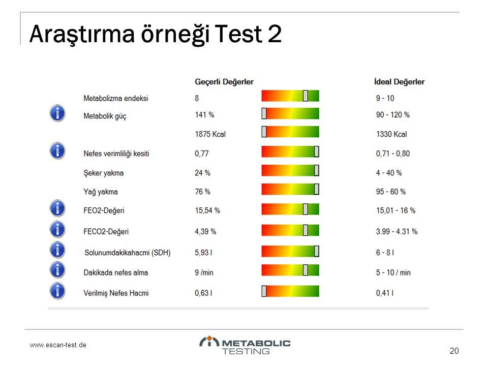 www.escan-test.de 20 Araştırma örneği Test 2