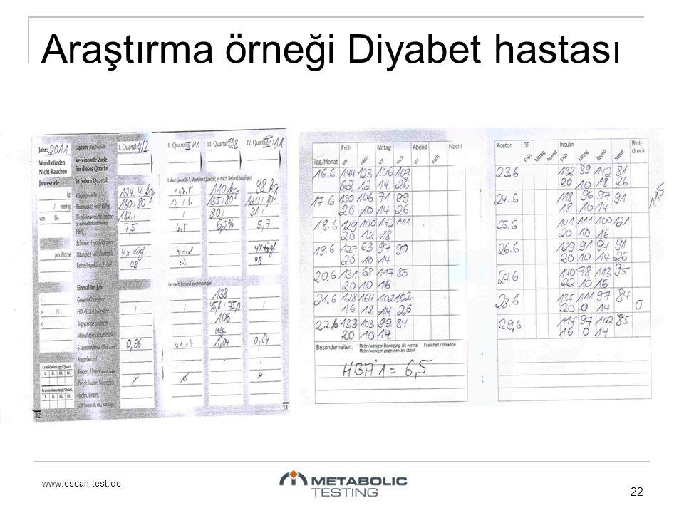 www.escan-test.de Araştırma örneği Diyabet hastası 22