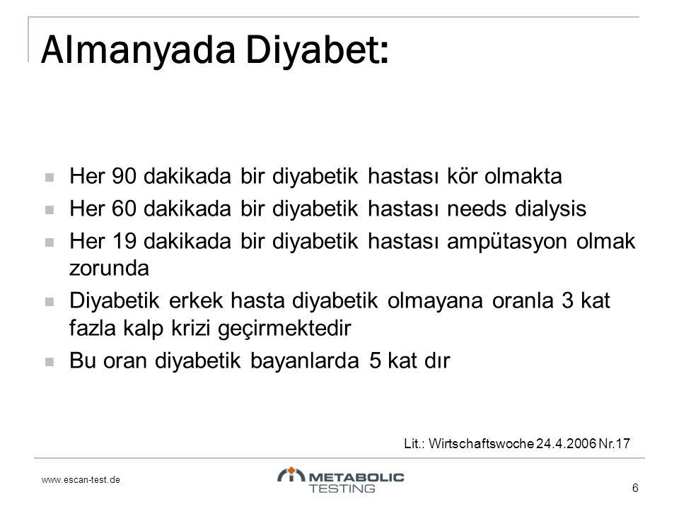 www.escan-test.de Almanyada Diyabet: Her 90 dakikada bir diyabetik hastası kör olmakta Her 60 dakikada bir diyabetik hastası needs dialysis Her 19 dakikada bir diyabetik hastası ampütasyon olmak zorunda Diyabetik erkek hasta diyabetik olmayana oranla 3 kat fazla kalp krizi geçirmektedir Bu oran diyabetik bayanlarda 5 kat dır 6 Lit.: Wirtschaftswoche 24.4.2006 Nr.17