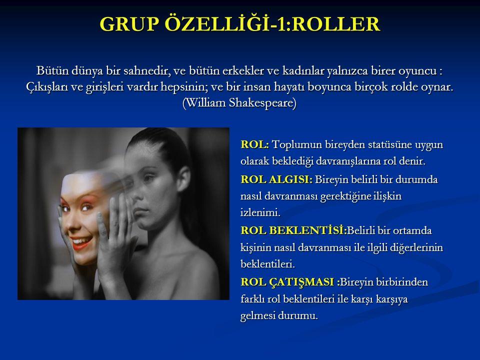 GRUP ÖZELLİĞİ-1:ROLLER Bütün dünya bir sahnedir, ve bütün erkekler ve kadınlar yalnızca birer oyuncu : Çıkışları ve girişleri vardır hepsinin; ve bir