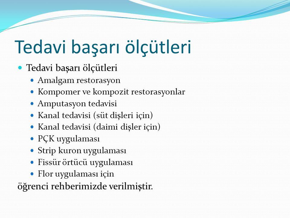 Tedavi başarı ölçütleri Amalgam restorasyon Kompomer ve kompozit restorasyonlar Amputasyon tedavisi Kanal tedavisi (süt dişleri için) Kanal tedavisi (