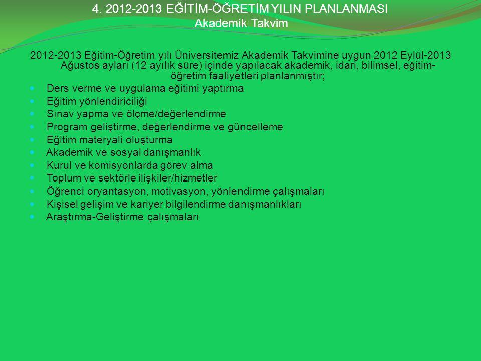 4. 2012-2013 EĞİTİM-ÖĞRETİM YILIN PLANLANMASI Akademik Takvim 2012-2013 Eğitim-Öğretim yılı Üniversitemiz Akademik Takvimine uygun 2012 Eylül-2013 Ağu