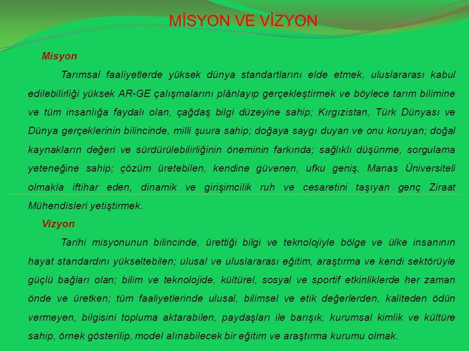 BTB bölümü Kant ve Tokmok şehrinde 16 Mayıs 2012 tarihinde 2, ve 3.
