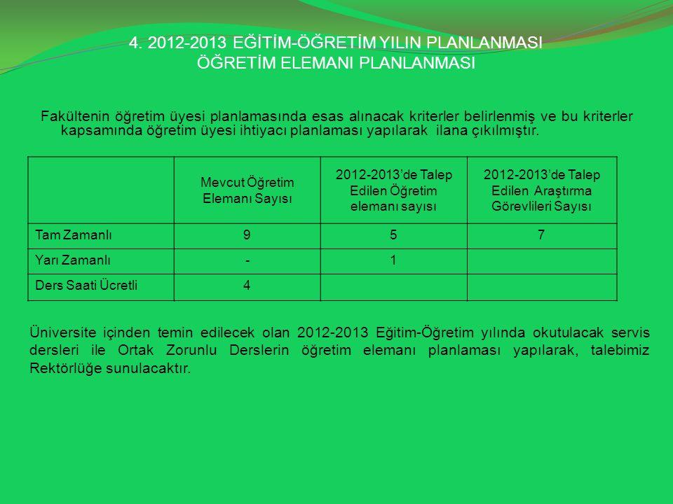 4. 2012-2013 EĞİTİM-ÖĞRETİM YILIN PLANLANMASI ÖĞRETİM ELEMANI PLANLANMASI Fakültenin öğretim üyesi planlamasında esas alınacak kriterler belirlenmiş v