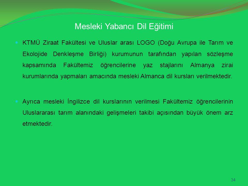 Mesleki Yabancı Dil Eğitimi KTMÜ Ziraat Fakültesi ve Uluslar arası LOGO (Doğu Avrupa ile Tarım ve Ekolojide Denkleşme Birliği) kurumunun tarafından ya