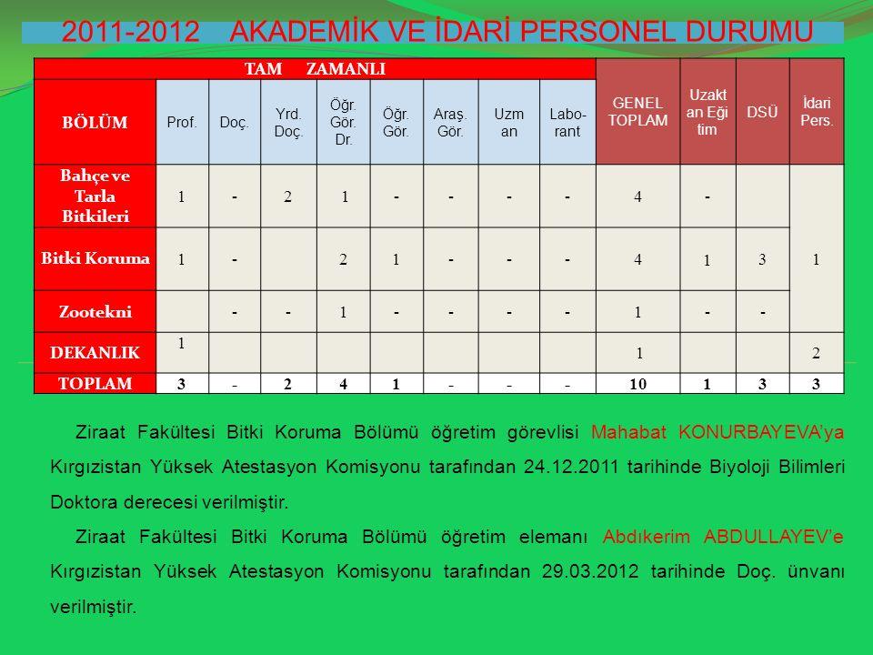 2011-2012 AKADEMİK VE İDARİ PERSONEL DURUMU TAM ZAMANLI GENEL TOPLAM Uzakt an Eği tim DSÜ İdari Pers.