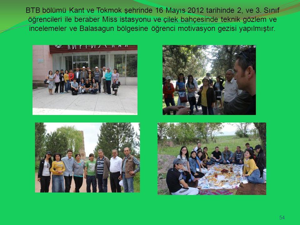 BTB bölümü Kant ve Tokmok şehrinde 16 Mayıs 2012 tarihinde 2, ve 3. Sınıf öğrencileri ile beraber Miss istasyonu ve çilek bahçesinde teknik gözlem ve