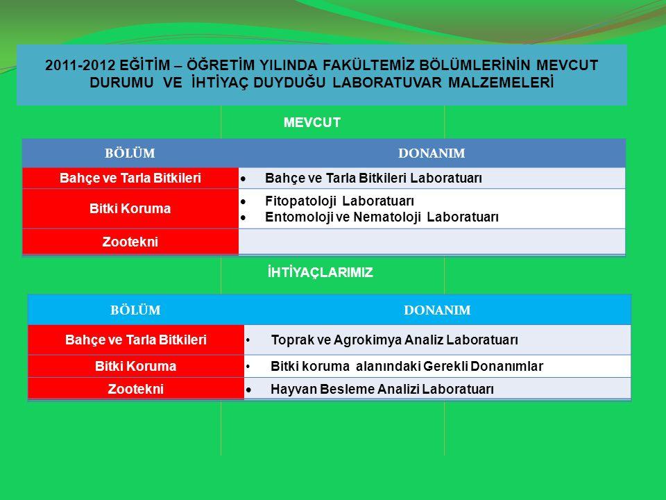 FAKÜLTEMİZ ULUSLARARASI İŞBİRLİKLERİ Ankara Üniversitesi Akademik İşbirliği Protokolü.