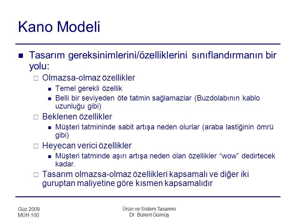 Ürün ve Sistem Tasarımı Dr. Bülent Gümüş Güz 2009 MÜH 100 Kano Modeli Tasarım gereksinimlerini/özelliklerini sınıflandırmanın bir yolu:  Olmazsa-olma