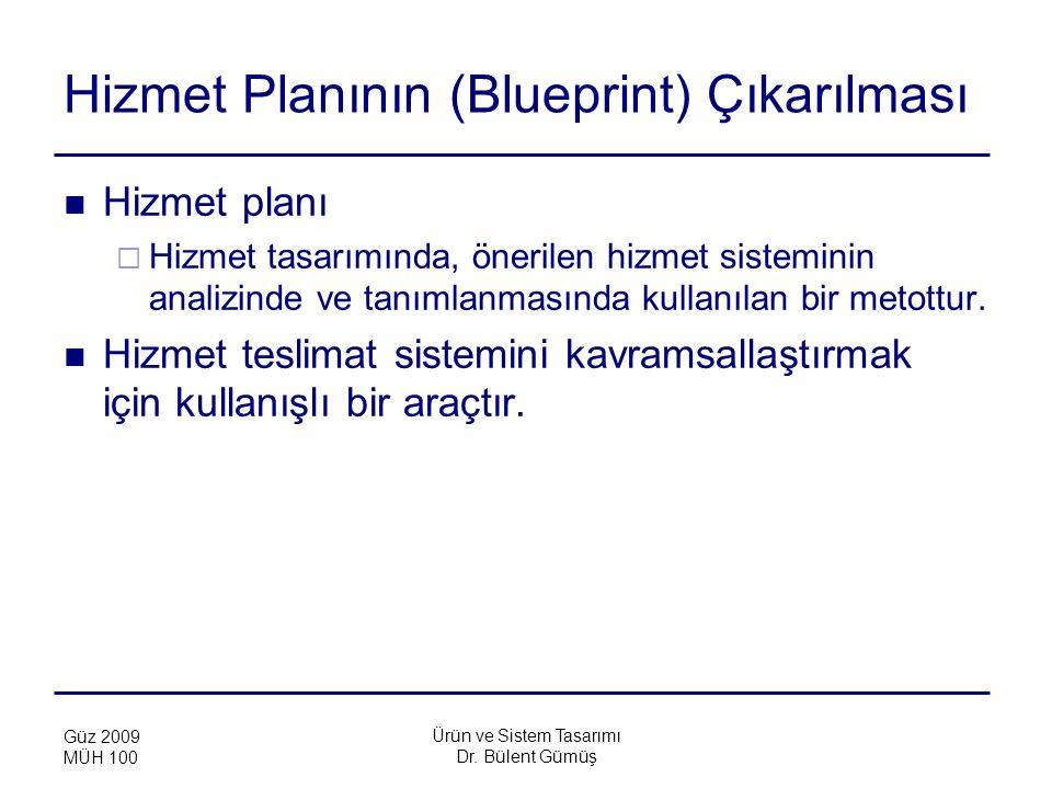 Ürün ve Sistem Tasarımı Dr. Bülent Gümüş Güz 2009 MÜH 100 Hizmet Planının (Blueprint) Çıkarılması Hizmet planı  Hizmet tasarımında, önerilen hizmet s