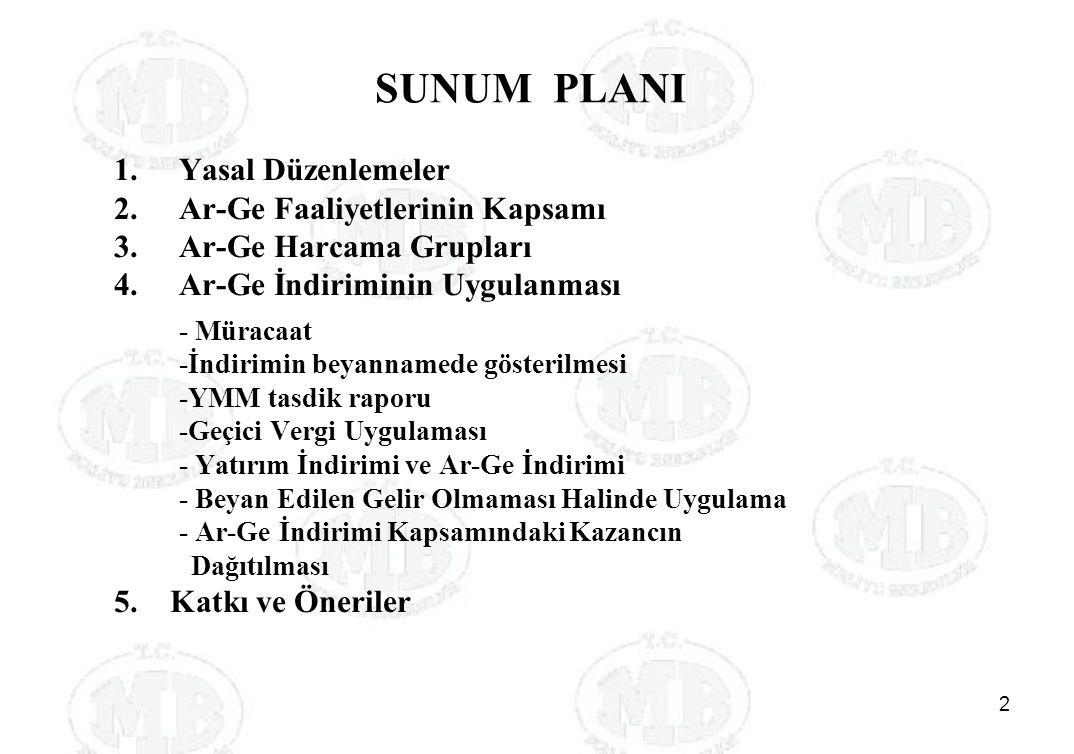 2 SUNUM PLANI 1.Yasal Düzenlemeler 2.Ar-Ge Faaliyetlerinin Kapsamı 3.Ar-Ge Harcama Grupları 4.Ar-Ge İndiriminin Uygulanması - Müracaat -İndirimin beya
