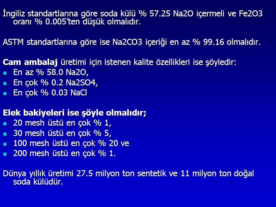 İngiliz standartlarına göre soda külü % 57.25 Na2O içermeli ve Fe2O3 oranı % 0.005'ten düşük olmalıdır. ASTM standartlarına göre ise Na2CO3 içeriği en