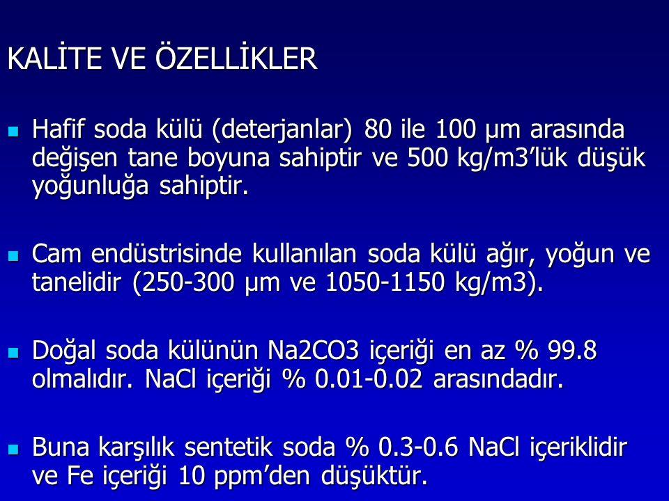 KALİTE VE ÖZELLİKLER Hafif soda külü (deterjanlar) 80 ile 100 µm arasında değişen tane boyuna sahiptir ve 500 kg/m3'lük düşük yoğunluğa sahiptir. Hafi