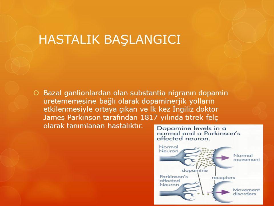 HASTALIK BAŞLANGICI  Parkinson hastalığı (PH) genellikle 50-60 yaşları arasında başlayan, yavaş progressif seyirli, kronik bir hastalıktır.