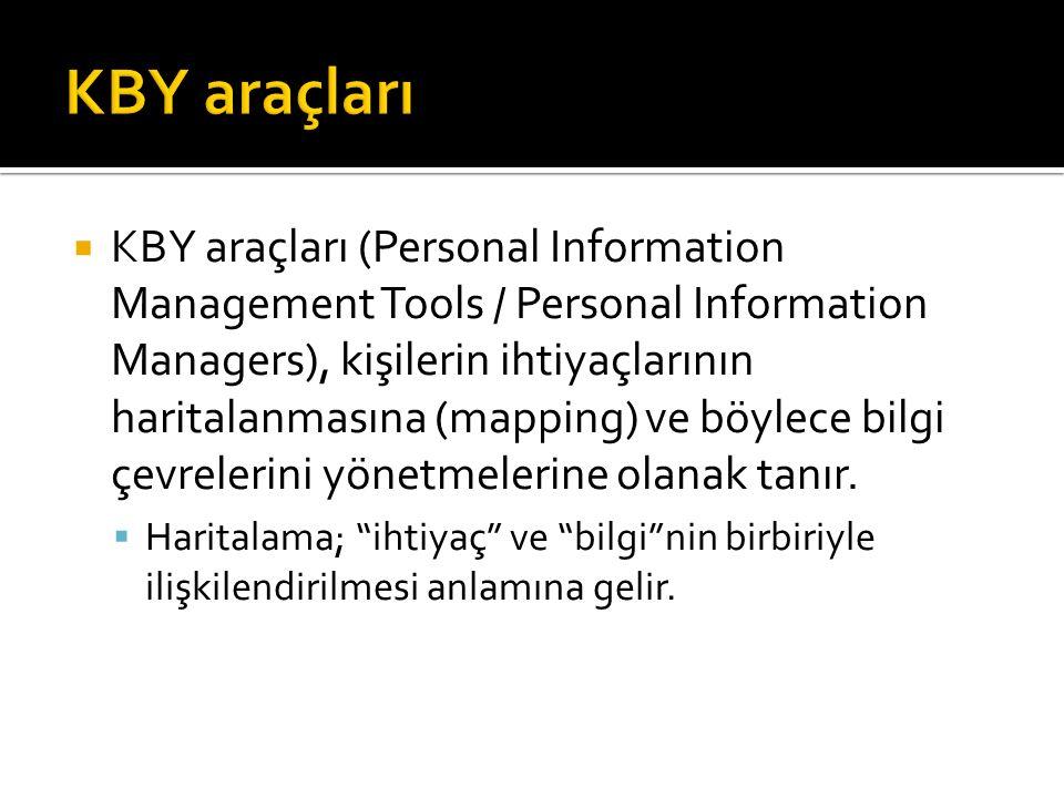  KBY araçları (Personal Information Management Tools / Personal Information Managers), kişilerin ihtiyaçlarının haritalanmasına (mapping) ve böylece bilgi çevrelerini yönetmelerine olanak tanır.