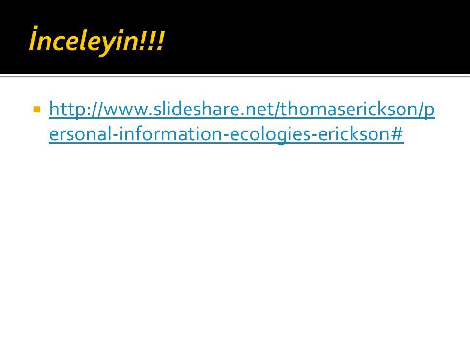  http://www.slideshare.net/thomaserickson/p ersonal-information-ecologies-erickson# http://www.slideshare.net/thomaserickson/p ersonal-information-ec