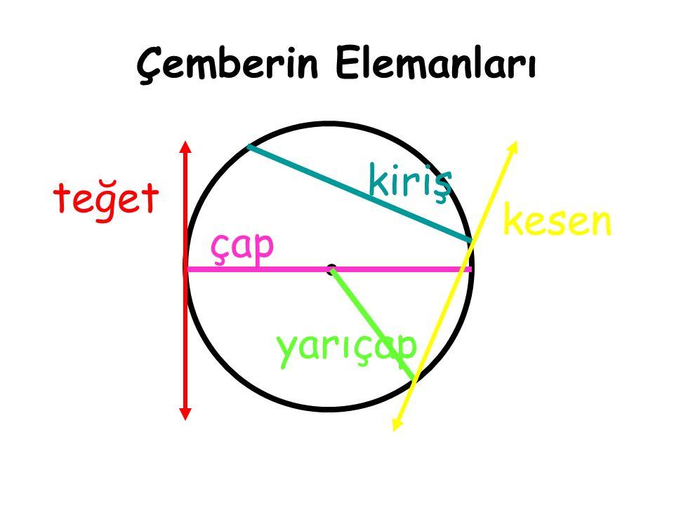 Merkez merkez Merkezi büyük harfle isimlendiririz. F F merkezli çember F