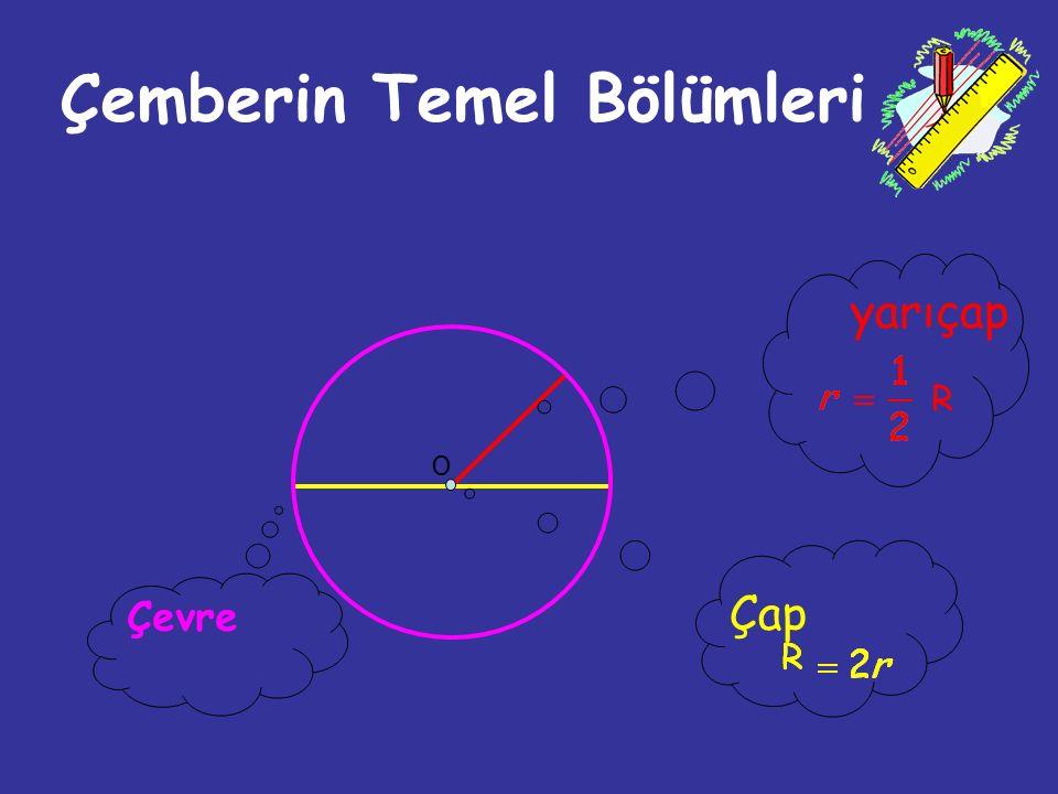 Çemberin Çevresi Çemberin etrafının uzunluğu, çemberin çevresini ifade eder.