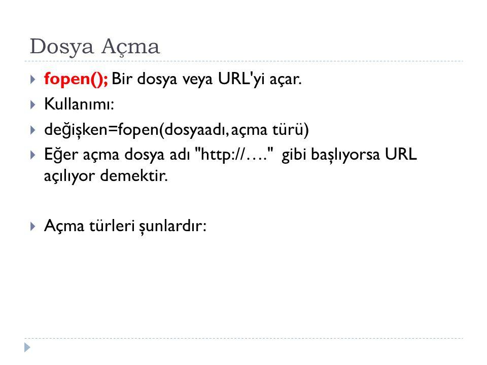 Dosya Açma  fopen(); Bir dosya veya URL'yi açar.  Kullanımı:  de ğ işken=fopen(dosyaadı, açma türü)  E ğ er açma dosya adı