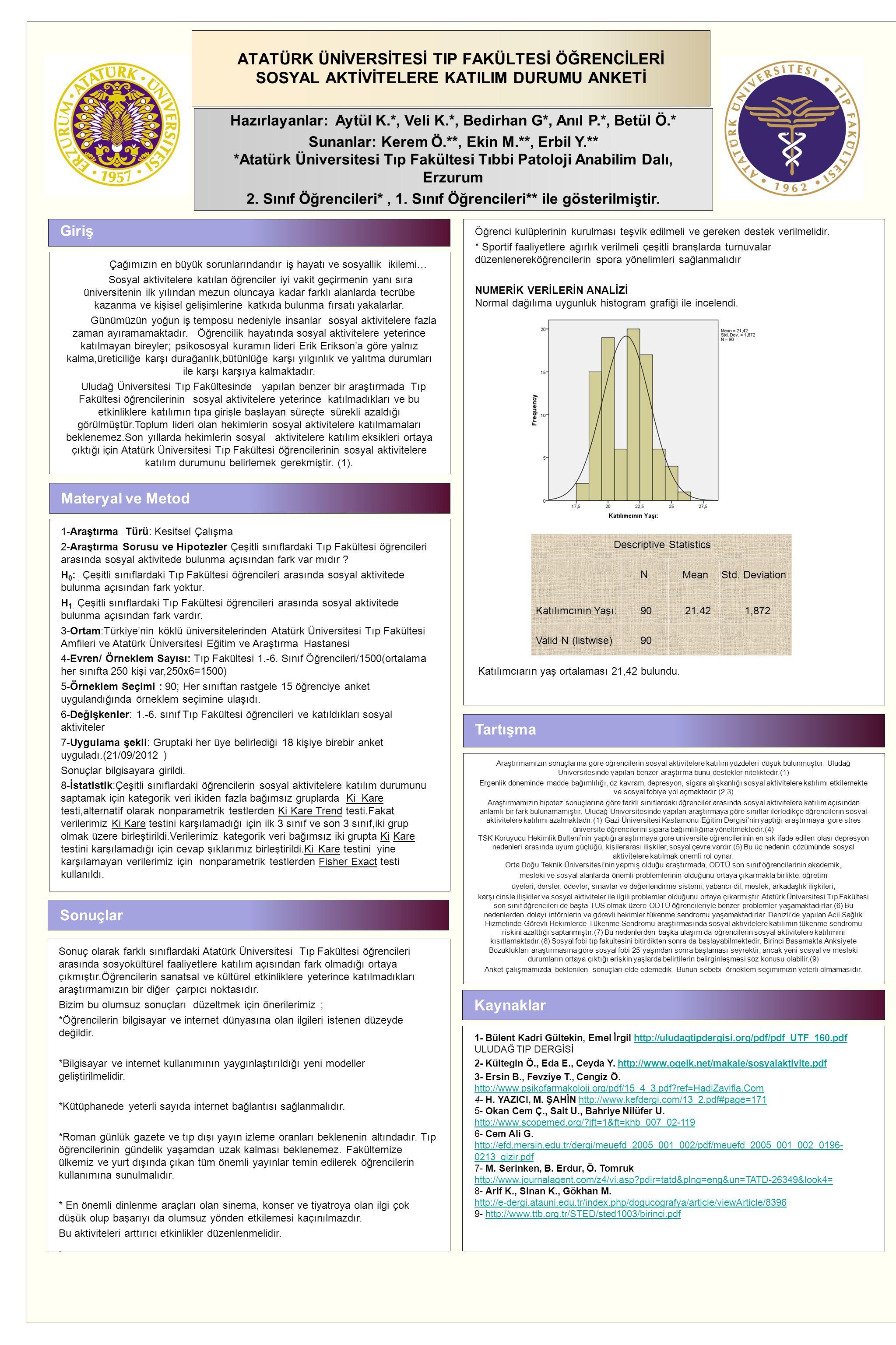 ATATÜRK ÜNİVERSİTESİ TIP FAKÜLTESİ ÖĞRENCİLERİ SOSYAL AKTİVİTELERE KATILIM DURUMU ANKETİ Giriş 1-Araştırma Türü: Kesitsel Çalışma 2-Araştırma Sorusu v