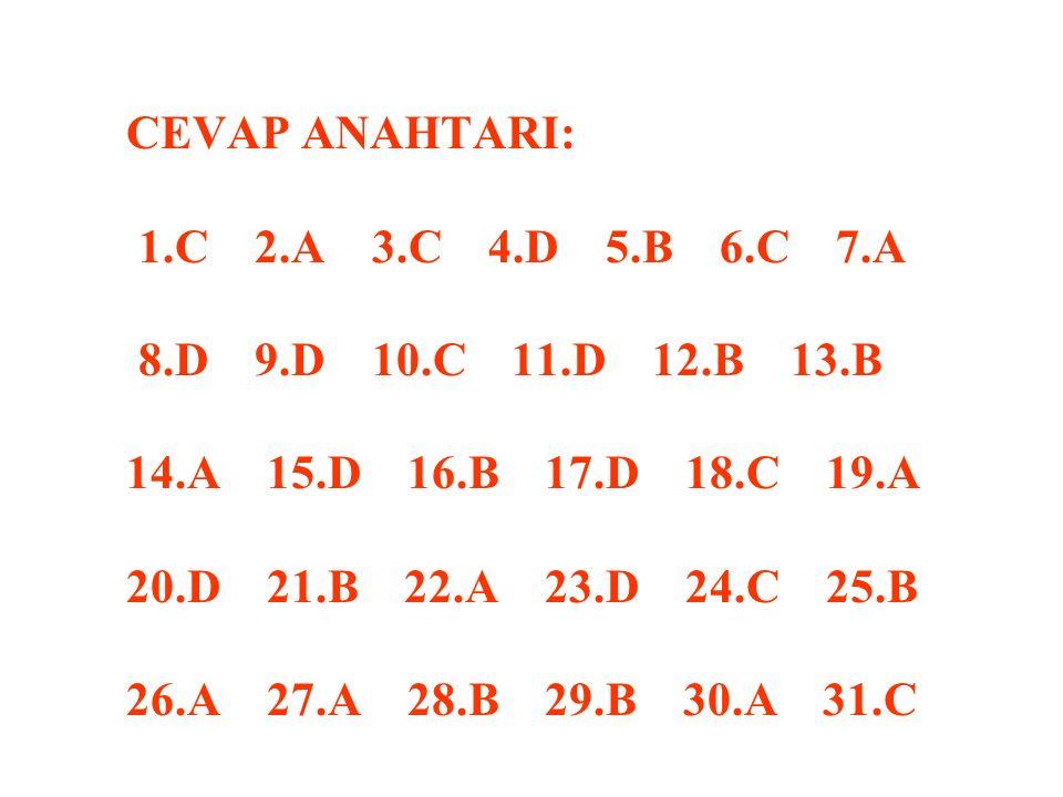 CEVAP ANAHTARI: 1.C 2.A 3.C 4.D 5.B 6.C 7.A 8.D 9.D 10.C 11.D 12.B 13.B 14.A 15.D 16.B 17.D 18.C 19.A 20.D 21.B 22.A 23.D 24.C 25.B 26.A 27.A 28.B 29.B 30.A 31.C