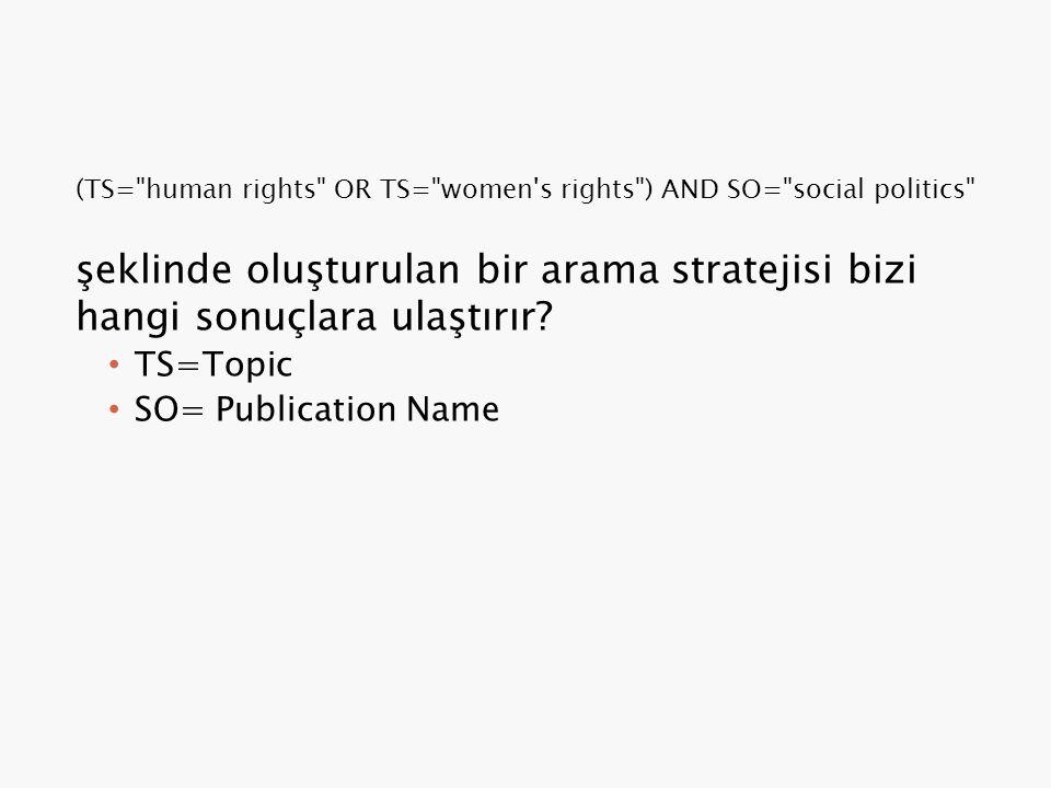 (TS= human rights OR TS= women s rights ) AND SO= social politics şeklinde oluşturulan bir arama stratejisi bizi hangi sonuçlara ulaştırır.