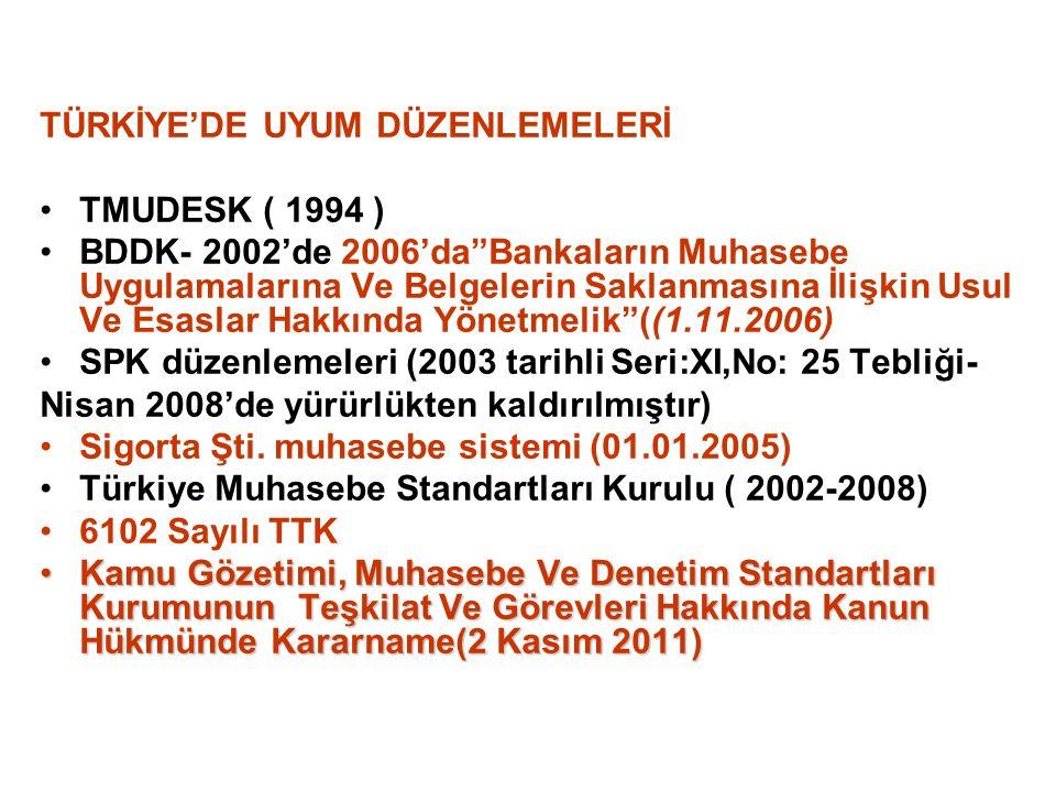 """TÜRKİYE'DE UYUM DÜZENLEMELERİ TMUDESK ( 1994 ) BDDK- 2002'de 2006'da""""Bankaların Muhasebe Uygulamalarına Ve Belgelerin Saklanmasına İlişkin Usul Ve Esa"""