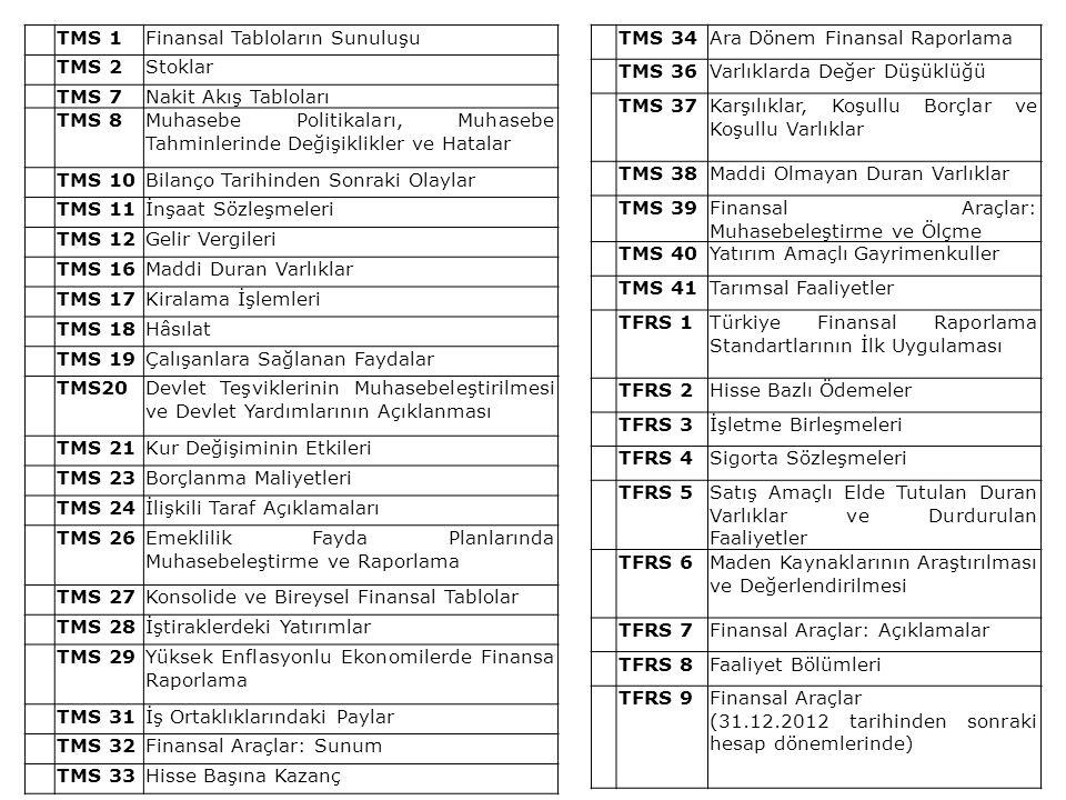 TMS 1Finansal Tabloların Sunuluşu TMS 2Stoklar TMS 7Nakit Akış Tabloları TMS 8Muhasebe Politikaları, Muhasebe Tahminlerinde Değişiklikler ve Hatalar T