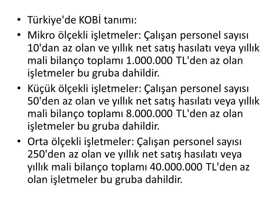 Türkiye'de KOBİ tanımı: Mikro ölçekli işletmeler: Çalışan personel sayısı 10'dan az olan ve yıllık net satış hasılatı veya yıllık mali bilanço toplamı