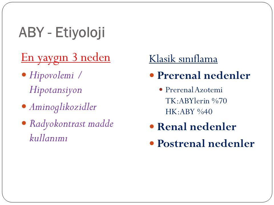 ABY - Etiyoloji En yaygın 3 neden Hipovolemi / Hipotansiyon Aminoglikozidler Radyokontrast madde kullanımı Klasik sınıflama Prerenal nedenler Prerenal Azotemi TK:ABYlerin %70 HK:ABY %40 Renal nedenler Postrenal nedenler