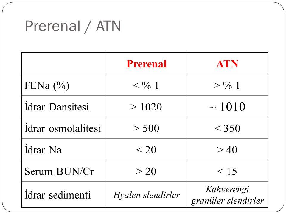 Prerenal / ATN PrerenalATN FENa (%)< % 1> % 1 İdrar Dansitesi> 1020 ~ 1010 İdrar osmolalitesi> 500< 350 İdrar Na< 20> 40 Serum BUN/Cr> 20< 15 İdrar sedimenti Hyalen slendirler Kahverengi granüler slendirler