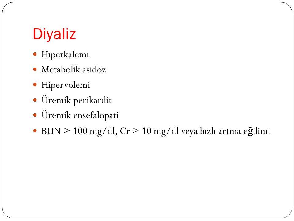 Diyaliz Hiperkalemi Metabolik asidoz Hipervolemi Üremik perikardit Üremik ensefalopati BUN > 100 mg/dl, Cr > 10 mg/dl veya hızlı artma e ğ ilimi