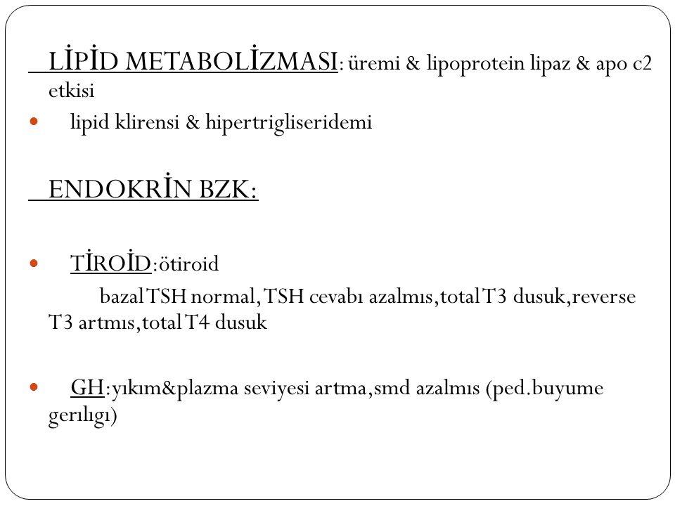 L İ P İ D METABOL İ ZMASI : üremi & lipoprotein lipaz & apo c2 etkisi lipid klirensi & hipertrigliseridemi ENDOKR İ N BZK: T İ RO İ D :ötiroid bazal TSH normal, TSH cevabı azalmıs,total T3 dusuk,reverse T3 artmıs,total T4 dusuk GH :yıkım&plazma seviyesi artma,smd azalmıs (ped.buyume gerılıgı)
