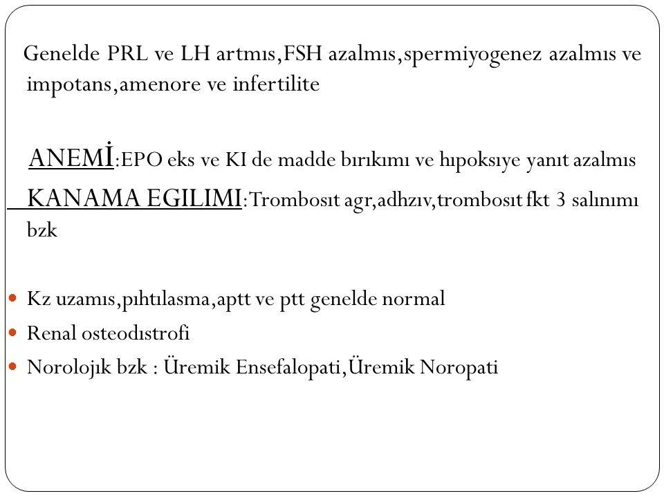 Genelde PRL ve LH artmıs,FSH azalmıs,spermiyogenez azalmıs ve impotans,amenore ve infertilite ANEM İ :EPO eks ve KI de madde bırıkımı ve hıpoksıye yanıt azalmıs KANAMA EGILIMI :Trombosıt agr,adhzıv,trombosıt fkt 3 salınımı bzk Kz uzamıs,pıhtılasma,aptt ve ptt genelde normal Renal osteodıstrofi Norolojık bzk : Üremik Ensefalopati,Üremik Noropati